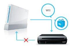 Nintendo Wii to Wii-U system transfer